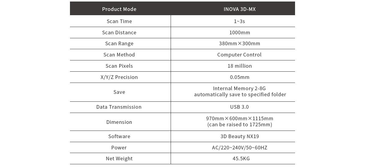 INOVA 3D-MX